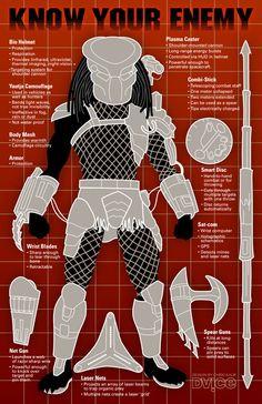 The Predator's badass weapons illustrated