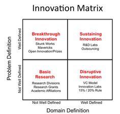 ¿La innovación viene en frasco chico?