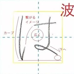 Hiragana, Japanese Calligraphy, Handwriting, Diagram, Chart, Lettering, Learning, Words, Knowledge