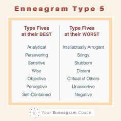 Enneagram Type 5 today be mindful of some of your best attributes and some qualities you exhibit when you're not doing so well. How can you relax, trusting God and allow these better qualities to express themselves toward yourself and others? To strengthen relationships, ask for forgiveness when you exhibit some of your not so great qualities so that reconciliation can occur.  Beth McCord YourEnneagramCoach.com  Enneagram Personality typology