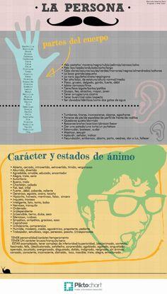 How to Learn Spanish Verbs – Learn Spanish Study Spanish, Spanish Lesson Plans, Ap Spanish, Spanish Lessons, How To Speak Spanish, Spanish Grammar, Spanish Vocabulary, Spanish Language Learning, Spanish Teacher