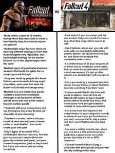 I don't feel quite this strongly, but overall I have to agree that New Vegas is the much better game. Fallout 4 is beautiful and I actually really enjoyed the companions but everything else is lacklustre. Fallout Facts, Fallout Funny, Fallout Fan Art, Fallout 3, Fallout Cosplay, Bioshock Cosplay, Lone Wolf Quotes, Video Game Logic, Nuclear Winter