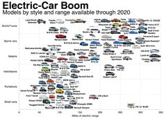 The Electric-Car Boom Is So Real Even Oil Companies Say It's Coming - Bloomberg
