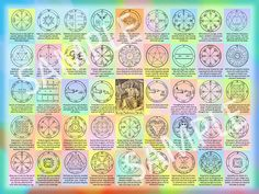 The 44 Seals of Solomon -  Kabbalah art print on quality lithograph paper - contains the 44 King Solomon seals and their interpretations