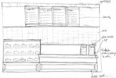 Elevation 1 Cafe Shop, Floor Plans, Shopping, Coffee Shops, Coffee Store, Floor Plan Drawing, House Floor Plans