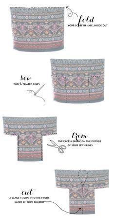 Cómo hacer un kimono (tutorial)