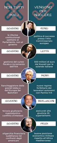 #sicurezza #informazione #Mercadante #economia #finanza #errori #parole #errorieparole #italia #intelligence #servizisegreti #analisi #linguaggio #potere #banche #politica #Linguaggio #Letteratura #Fed #BCE #Renzi #Letta #Monti #Berlusconi #Prodi