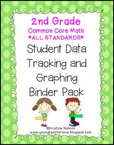 Students track their own learning and understanding using Marzano's levels of thinking!
