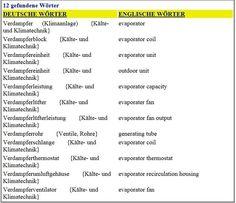 Bild Kijiji: Uebersetzungs-Beispiele Begriffe Kaeltetechnik (Woerterbuch)