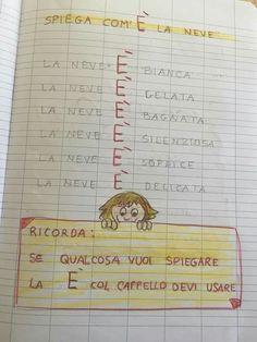 Italian Grammar, Italian Words, Italian Language, Learning Italian, Pixel Art, Montessori, Literacy, Homeschool, 1