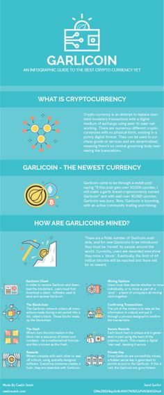 Garlicoin Infographic via @ http://www.liveinfographic.com/