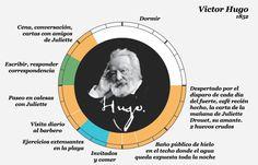 Victor Hugo copia