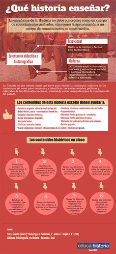 Esquema didáctica de la historia qué historia enseñarhttp://utopolibre.educahistoria.com/