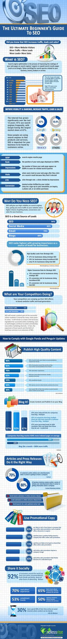 SEO infographic Ultimate Beginner's Guide to SEO infographic Search engines like Google, Bing, and Yahoo have taken over the Internet searching for brands