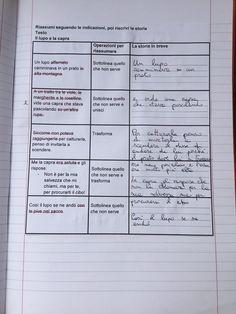 Il riassunto | Blog di Maestra Mile Italian Grammar, Sheet Music, Bullet Journal, Teacher, Writing, Education, Reading, School, Blog