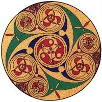 Timeline | The Celtic Journey