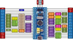 We love the Arduino board and it's prototyping platform . It makes the complete prototyping process smooth and enjoying with the help of it's add on such as Arduino. Electronics Storage, Electronics Projects, Microcontroller Board, Slot, Arduino Board, Blue Pill, Development Board, Arduino Projects, Circuit Projects