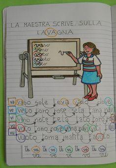 Tate & Fate - 34 World Languages, Leo, Classroom, Education, Learning, School, Literacy Activities, Alphabet, Italia