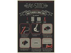 """""""Mend It"""" Postcard #3 How to Mend a Small Hole 