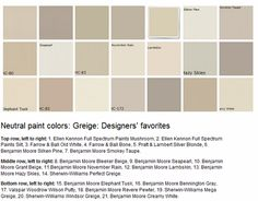 Paint colors- These colors (above) all have a gray base and they all look nice together. Grant Beige is a very popular greige, and Revere Pewter is one of their most popular grays. I personally love those two and Hazy Skies from Benjamin Moore. Best Neutral Paint Colors, Interior Paint Colors, Wall Colors, House Colors, Paint Colours, Interior Painting, Room Colors, Interior Walls, Interior Ideas