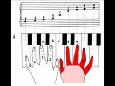 Piano Lessons For Kids, Music Lessons, Easy Piano Sheet Music, Piano Music, Solfege Piano, Piano Noten, Guitar Chords Beginner, Electric Piano, Keyboard Piano