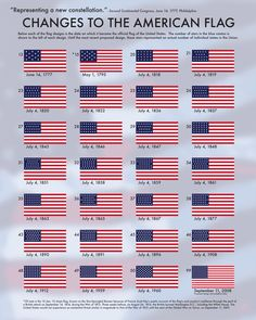 Changes To The Us Flag New American Flag American Flag American Heritage Girls