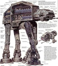 Ever wonder what the inside of the AT-AT Walkers from Star Wars? Description from guysnation.com. I searched for this on bing.com/images