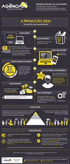 Infographic Promotion by Agencia 96