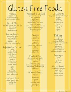 "What are gluten free foods ?- What are gluten free foods ? What are gluten free foods ? ""Trying to cook gluten-free? Well make sure you have the right ingredients in your kitchen. Here are the top 20 gluten-free recipe substitutions! Gluten Free Food List, What Is Gluten Free, Foods With Gluten, Gluten Free Cooking, Dairy Free Recipes, Diet Recipes, Gluten Free Shopping List, Chicken Recipes, What Foods Have Gluten"