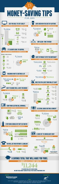 13-Money-Saving-Tips-For-2013-Infographic-infographicsmania.jpg (960×3000)