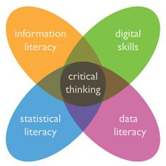 Things You Can Do as a Library Student to Prepare for a Career as a DataLibrarian