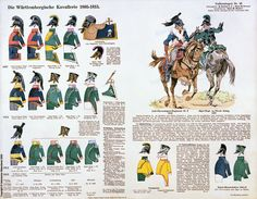 Wurtemberg; Cavalry, 1805-15