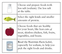 Chronic Kidney Disease Ckd Basics A Chart That Lists T Tips To Help Slow Down