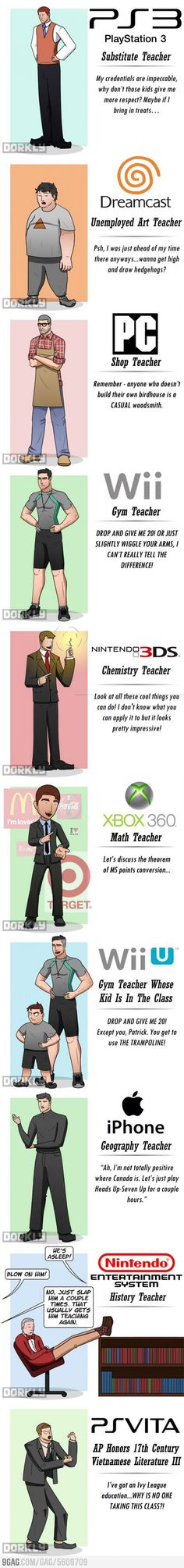 This picture shows what would happen if video game consoles were actually teachers. It's pretty funny actually. It's also ironic since video games hinder ones education. It's also one of my favorite charts to look at because as a gamer, this is true. Video Game Memes, Video Games Funny, Funny Games, Funny Videos, Chuck Norris, King's Quest, All Meme, Oldschool, Gaming Memes