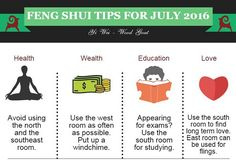 Infographic on feng shui tips for July 2016.