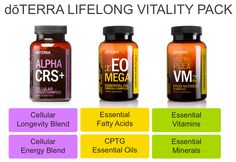 doTERRA's Lifelong Vitality supplements are formulated with potent levels of essential nutrients and powerful metabolic factors for optimal health, energy, and longevity. Coupled with doTERRA's CPTG Certified Pure Therapeutic Grade® essential oils and a lifelong commitment to doTERRA's wellness lifestyle, they naturally support a lifetime of looking, feeling and living younger, longer.