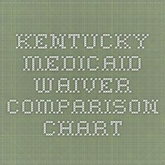 Kentucky Medicaid Waiver Comparison Chart