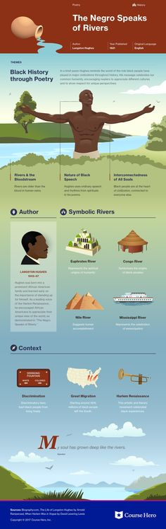 This @CourseHero infographic on The Negro Speaks of Rivers is both visually stunning and informative!