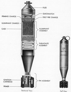 """gunsandposes: """" This is how you """"light 'em up""""… literally. This illuminating mortar shell is """"used by ground troops to illuminate objectives beyond the range of other pyrotechnic ammunition. It is fired from a mortar and furnishes"""