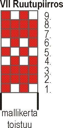 Lumometsän Tulkut naisen villasukat Novita 7 Veljestä Knitting Charts, Diy And Crafts, Yarns, Design, Knitting Tutorials