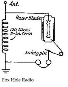 Make a Crystal Radio During WWII GI's made crystal radios using a razor blade, safety pin, etc.