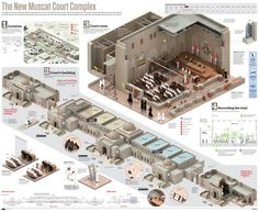 Court, infographic by Antonio Farach || Times of Oman