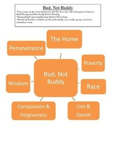 Argumentative Essay On School Uniforms Home  Bud Not Buddy Book Report Essay  What Is A Book Summary Oedipus Complex Essay also Definition Essay On Depression Bud Not Buddy Book Report Essay History Of Basketball Essay