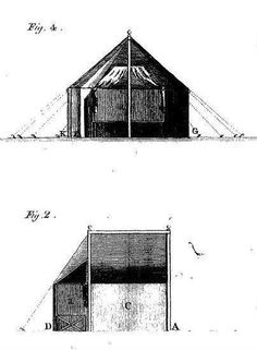 Tents and Camping Gear in the Rev War on Pinterest | Mount ...