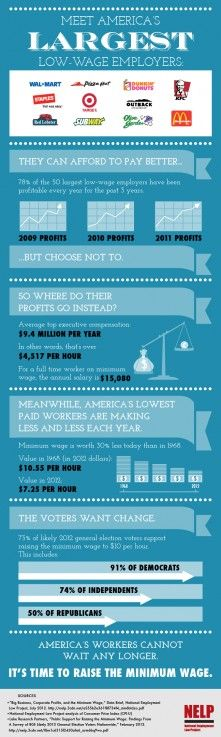 Augmenter le salaire minimum de 40%: débat houleux aux Etats-Unis | Le kiosque de New York | Rue89 Les blogs