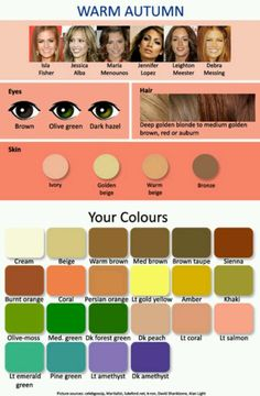 color analysis olive skin dark hair and green eyes - Colors For Olive Skin