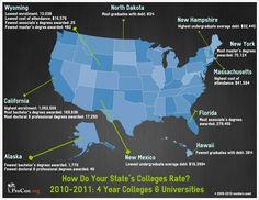 State-by-State College Statistics: How Do Your State's Colleges Rate? Enrollment, Debt, Cost, and Degrees Awarded, 2010-2011