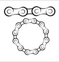 Billedresultat for bicycle chain graphic