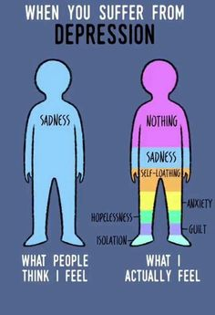 The complex feelings of depression.