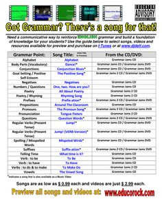 English Song/Video Guide All Songs, English Grammar, Video Clip, Itunes, Music Videos, Lyrics, Student, This Or That Questions, Education